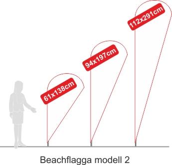 Beachflaggor Modell 2