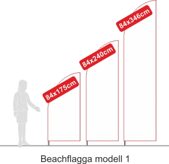 Beachflaggor Modell 1